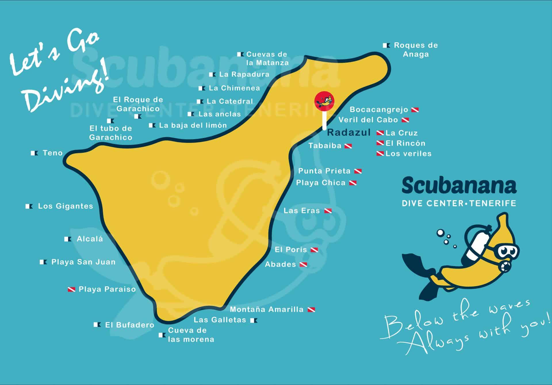 Tenerife Dive Sites